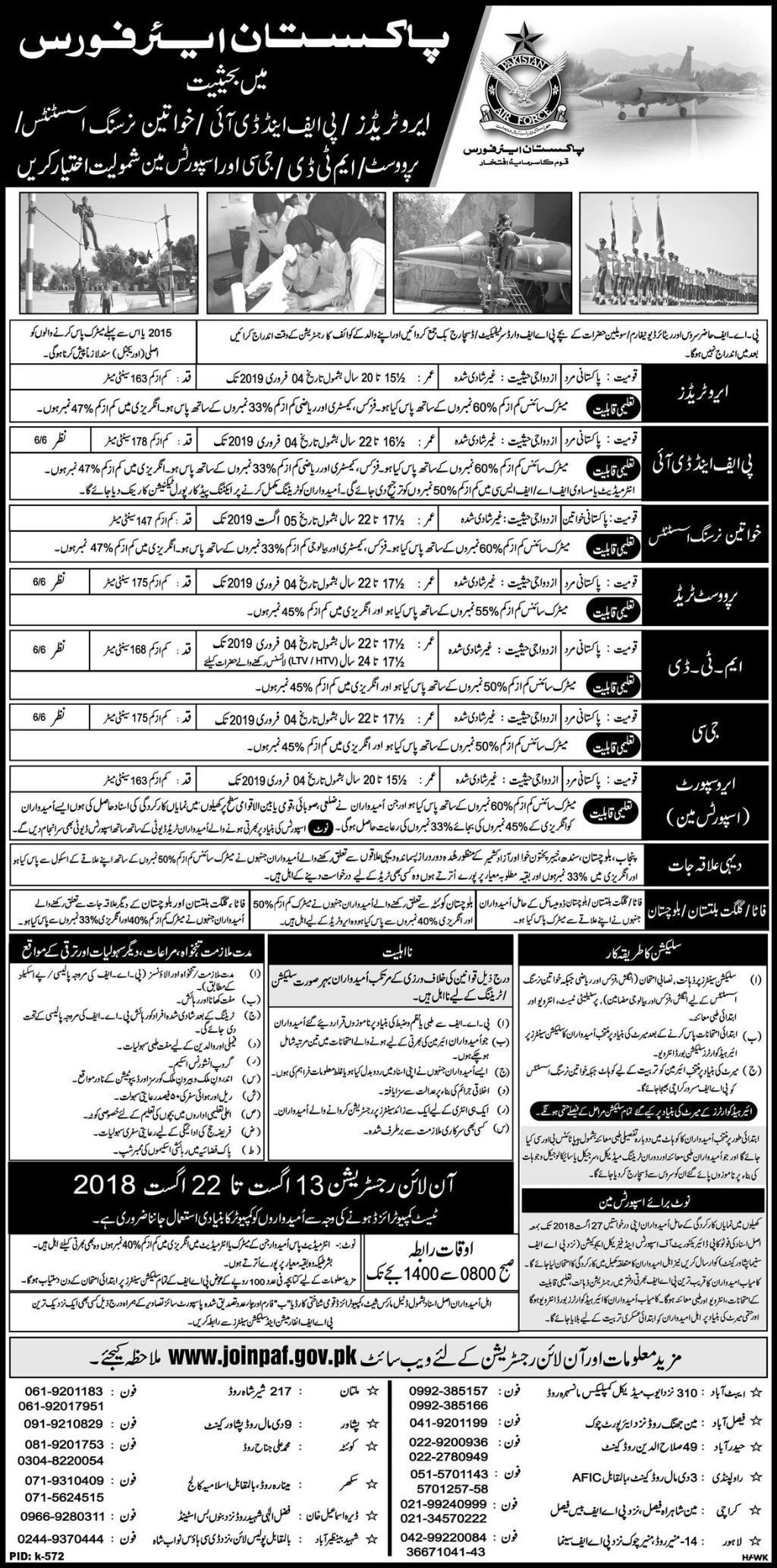 Join Pakistan Air Force PAF Jobs 2021 Registration Online