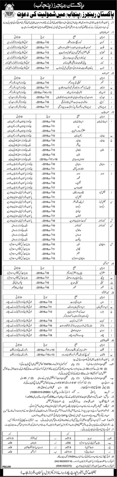 Pakistan Rangers Punjab Jobs 2018 Apply Online
