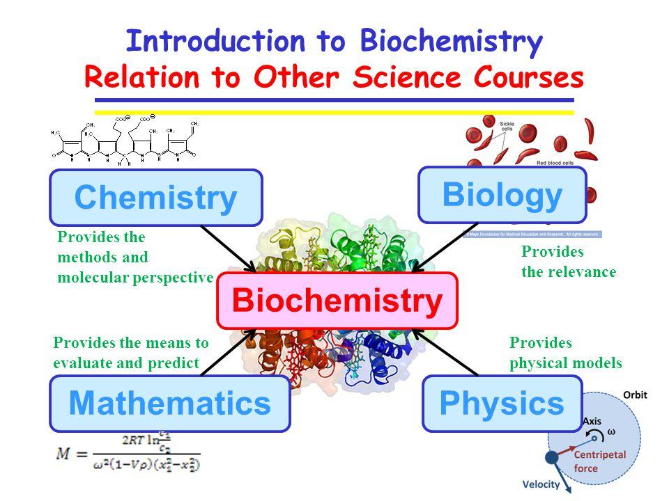 Biochemistry Career Scope in Pakistan