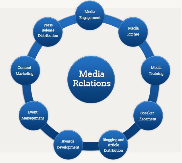 Media Relations Career Opportunities in Pakistan Scope Jobs