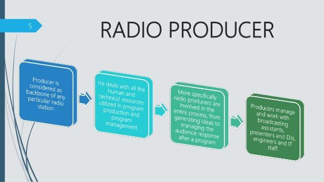 Radio Producer Career Jobs in Pakistan Scope Opportunities Requirements