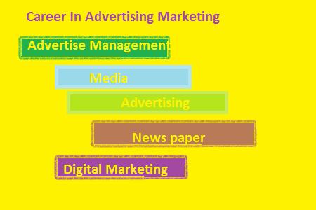 Advertising Degree Career Opportunities in Pakistan Jobs Scope Requirements