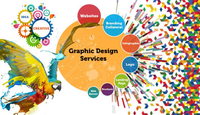 Graphic Designing Courses Career Scope in Pakistan