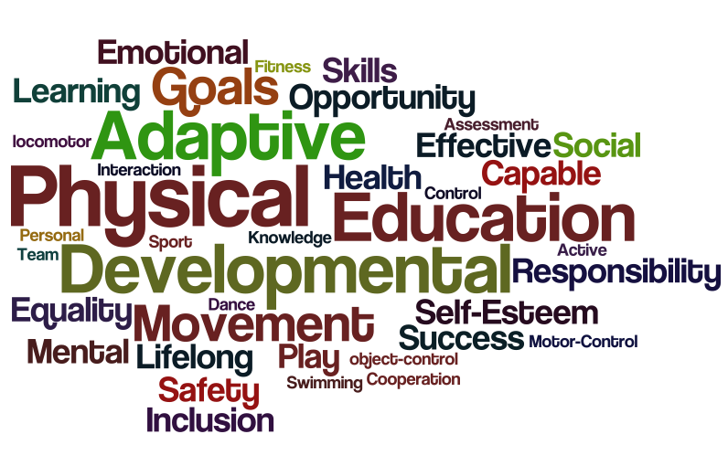 Health and Physical Education Introduction Career Scope in Pakistan