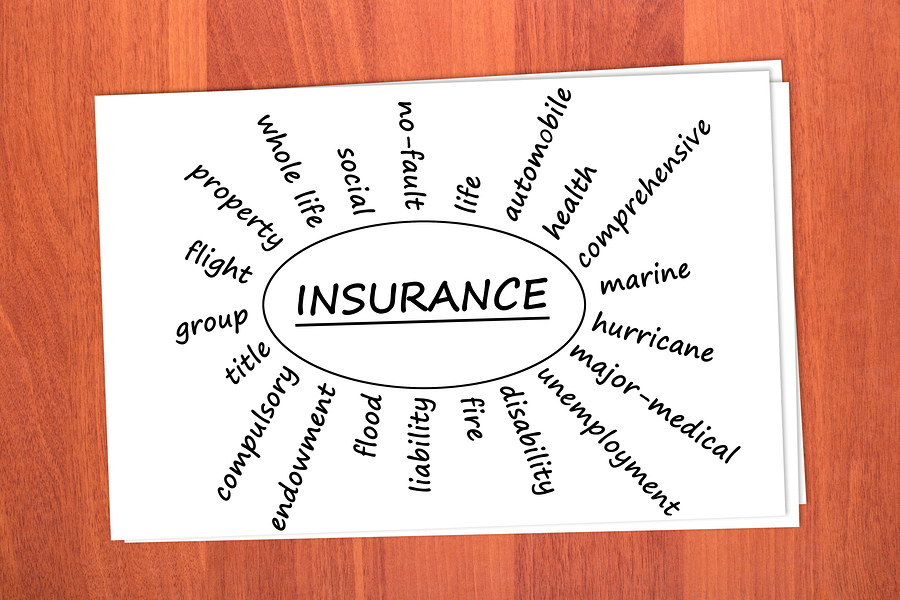 Insurance Introduction Definition Benefits Career Scope in Pakistan