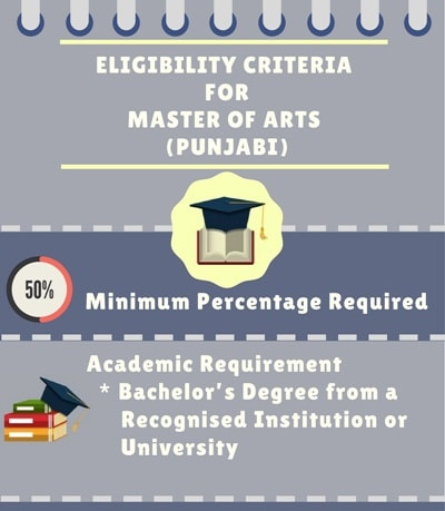 MA Punjabi Degree Career Scope in Pakistan Jobs Opportunities Courses Literature