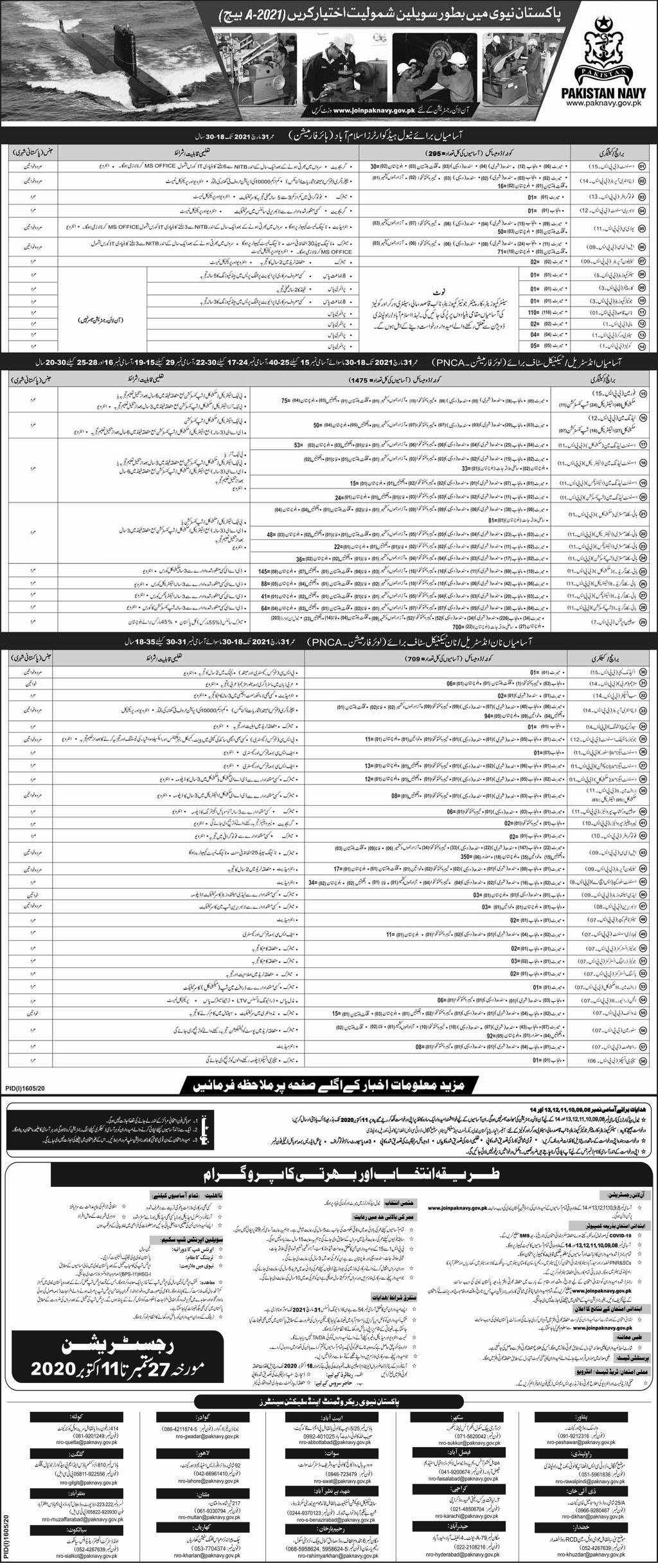 Join Pak Navy Civilian Batch A 2021 Register Online Eligibility Criteria Last Date