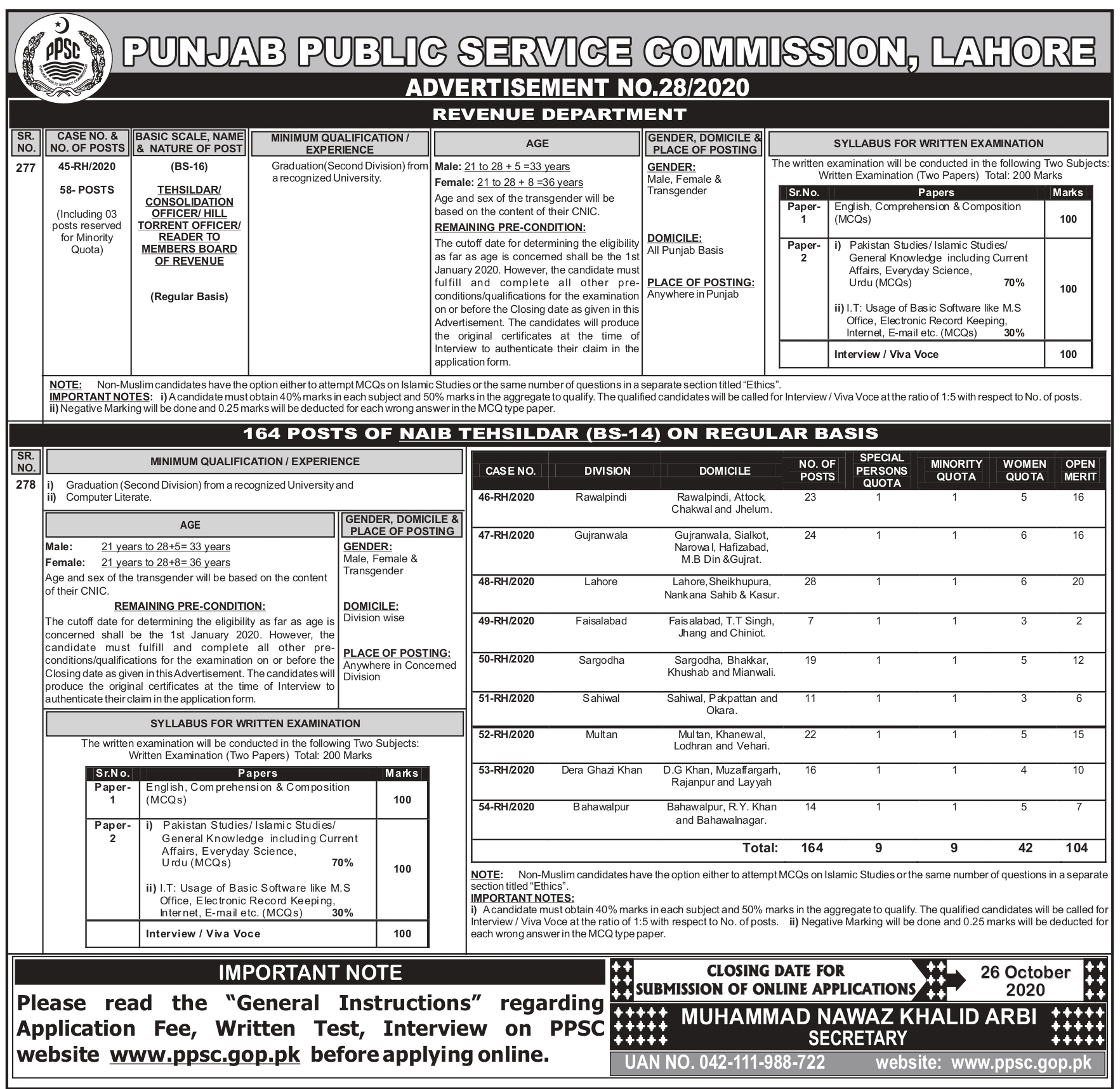 PPSC Tehsildar, Naib Tehsildar Jobs 2021 Apply Online Eligibility Criteria Last Date